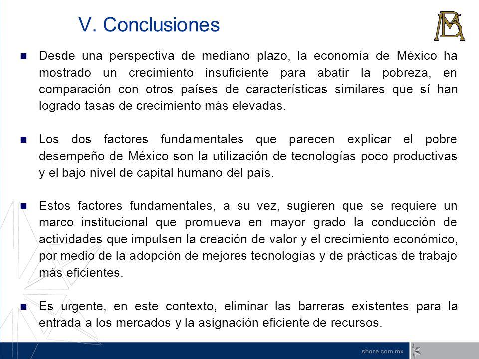 Desde una perspectiva de mediano plazo, la economía de México ha mostrado un crecimiento insuficiente para abatir la pobreza, en comparación con otros