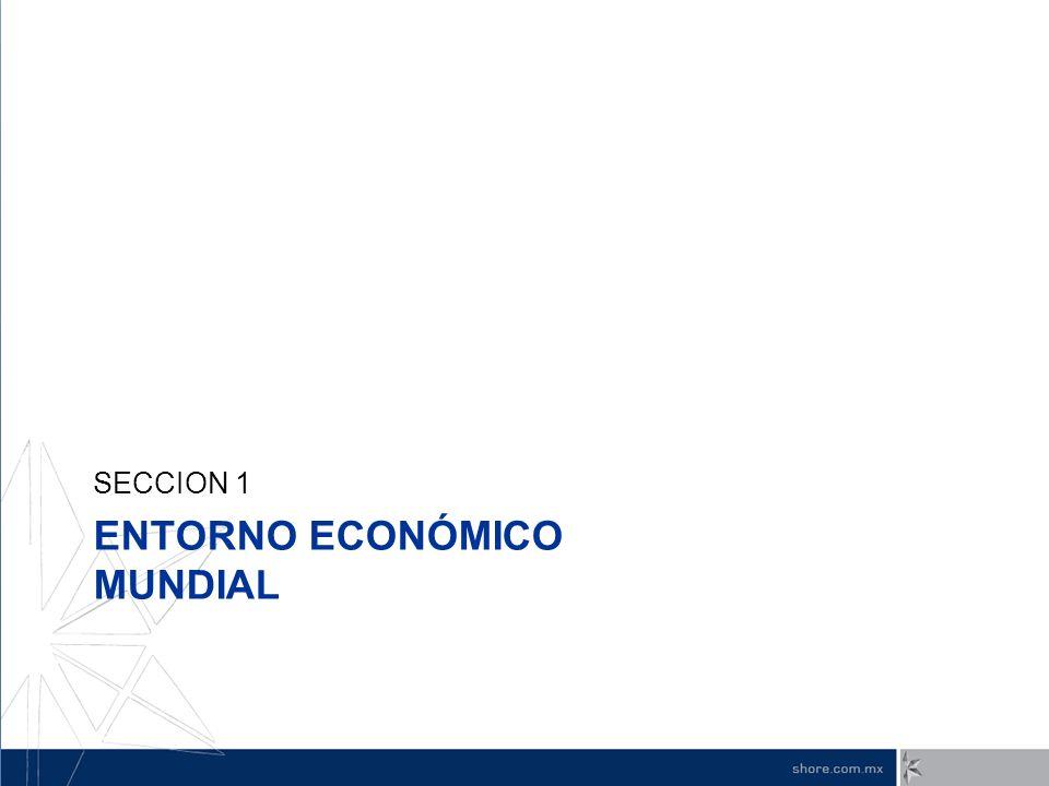ENTORNO ECONÓMICO MUNDIAL SECCION 1 EPHANE GARELLINE GARELLI
