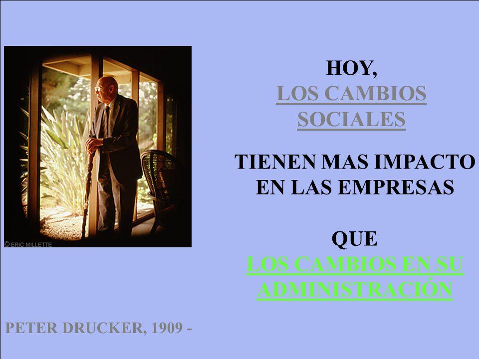 PETER DRUCKER, 1909 - TIENEN MAS IMPACTO EN LAS EMPRESAS QUE LOS CAMBIOS EN SU ADMINISTRACIÓN HOY, LOS CAMBIOS SOCIALES