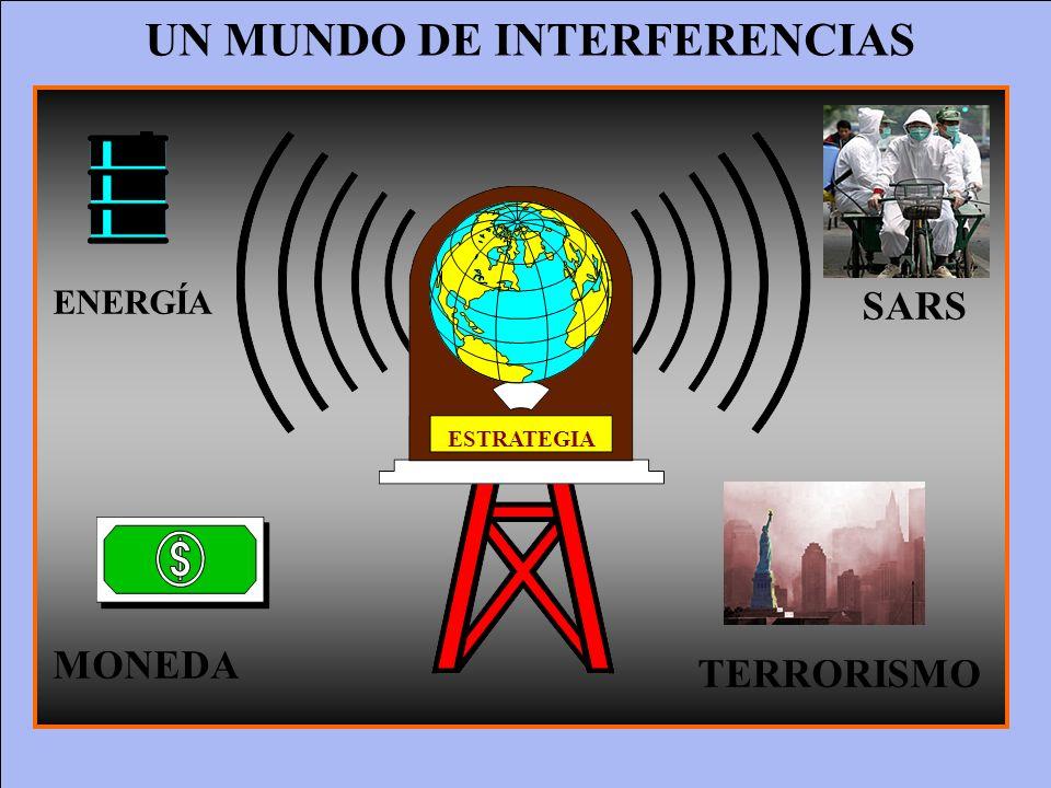 UN MUNDO DE INTERFERENCIAS ESTRATEGIA MONEDA ENERGÍA SARS TERRORISMO