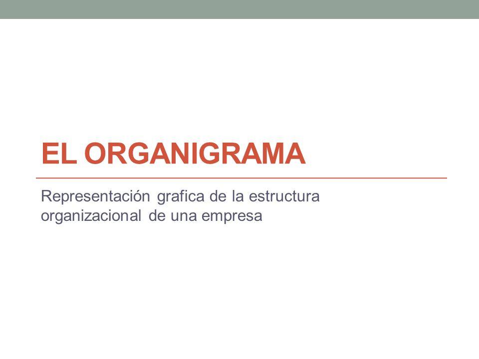 EL ORGANIGRAMA Representación grafica de la estructura organizacional de una empresa