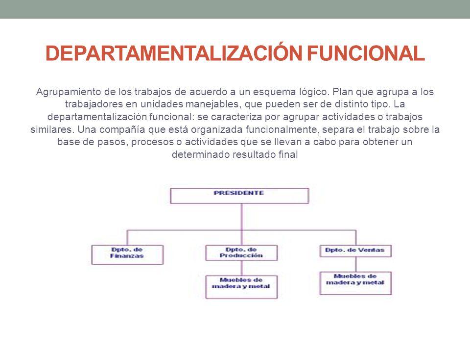 DEPARTAMENTALIZACIÓN FUNCIONAL Agrupamiento de los trabajos de acuerdo a un esquema lógico.