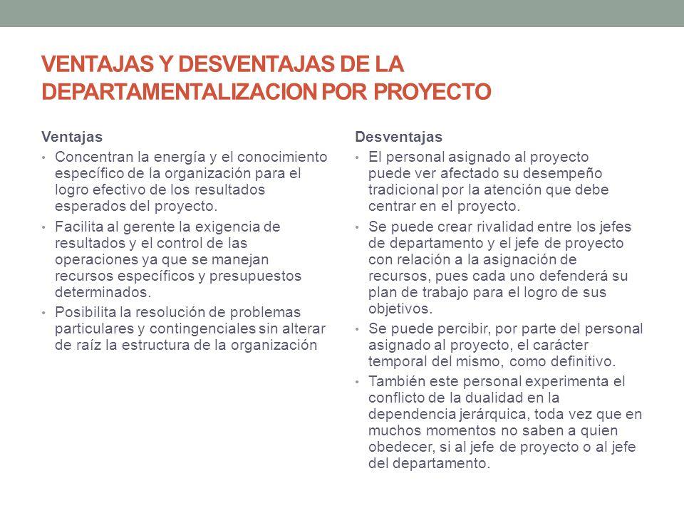 VENTAJAS Y DESVENTAJAS DE LA DEPARTAMENTALIZACION POR PROYECTO Ventajas Concentran la energía y el conocimiento específico de la organización para el logro efectivo de los resultados esperados del proyecto.