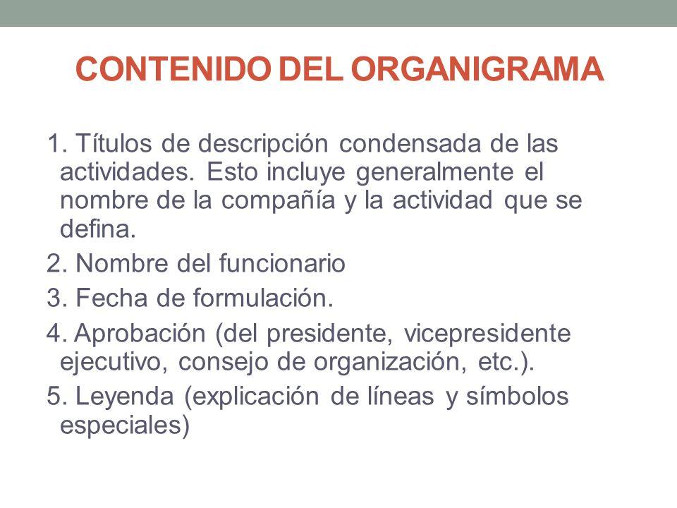 VENTAJAS Y DESVENTAJAS DE LA DEPARTAMENTALIZACIÓN POR PRODUCTO Ventajas Mejora la coordinación entre las divisiones que tienen preocupaciones estratégicas y entornos similares.