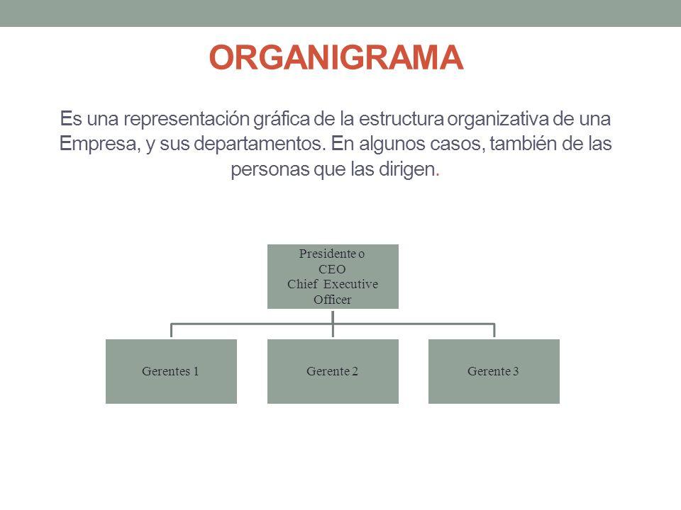 ORGANIGRAMA Es una representación gráfica de la estructura organizativa de una Empresa, y sus departamentos.