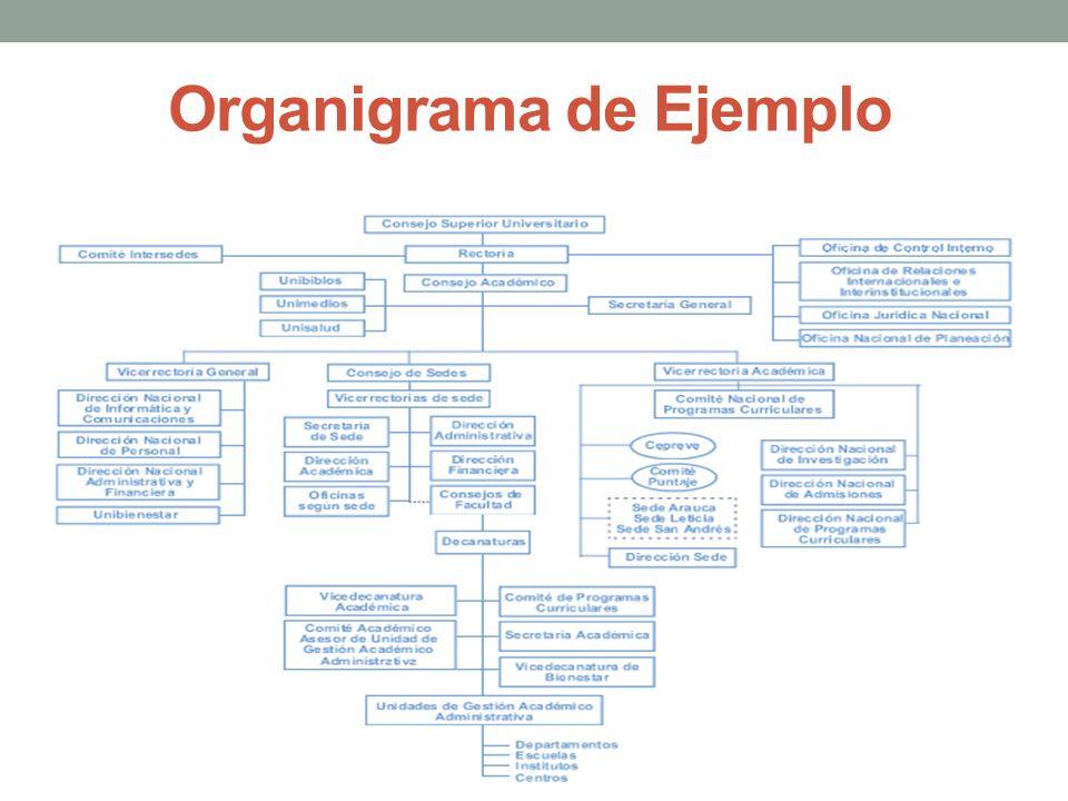 Organigrama de Ejemplo