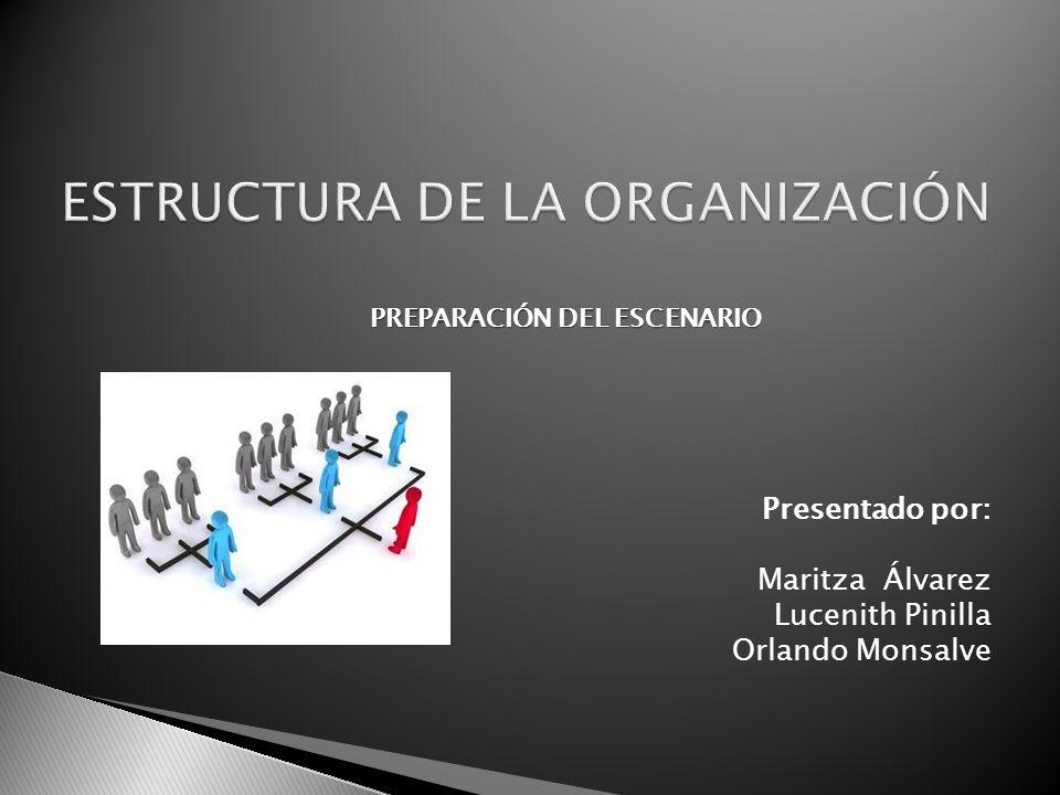 PREPARACIÓN DEL ESCENARIO PREPARACIÓN DEL ESCENARIO Presentado por: Maritza Álvarez Lucenith Pinilla Orlando Monsalve