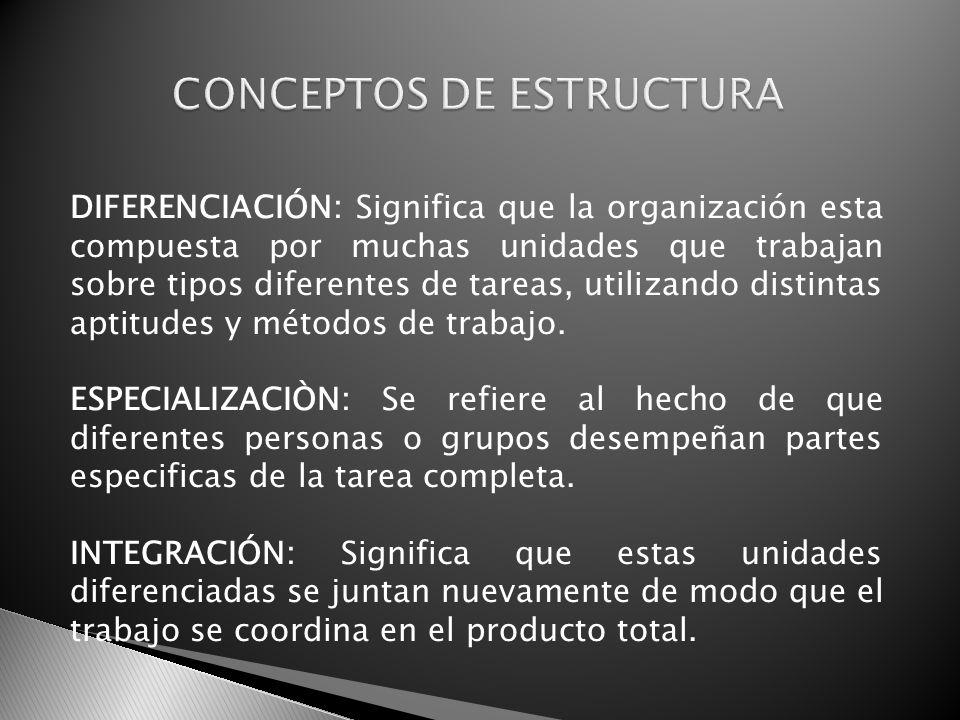 DIFERENCIACIÓN: Significa que la organización esta compuesta por muchas unidades que trabajan sobre tipos diferentes de tareas, utilizando distintas a