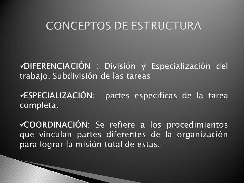 DIFERENCIACIÓN : División y Especialización del trabajo. Subdivisión de las tareas ESPECIALIZACIÓN: partes especificas de la tarea completa. COORDINAC