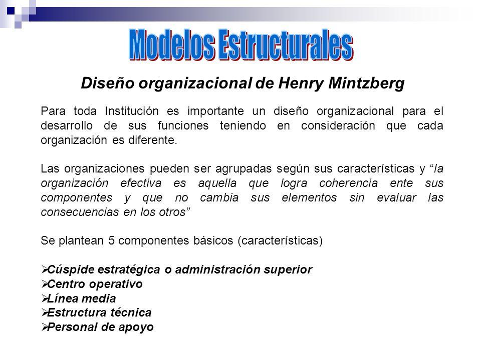 Diseño organizacional de Henry Mintzberg Para toda Institución es importante un diseño organizacional para el desarrollo de sus funciones teniendo en