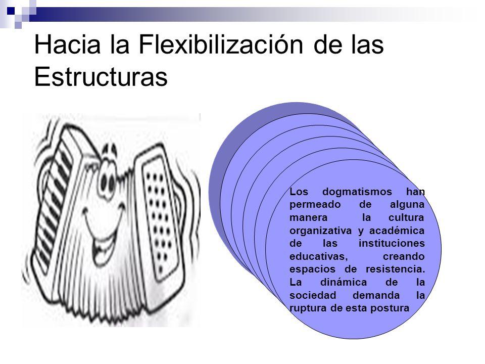 Hacia la Flexibilización de las Estructuras Los dogmatismos han permeado de alguna manera la cultura organizativa y académica de las instituciones edu