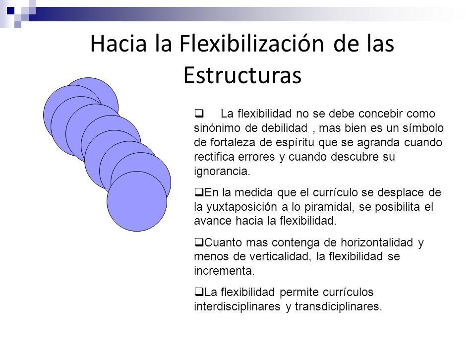 Hacia la Flexibilización de las Estructuras La flexibilidad no se debe concebir como sinónimo de debilidad, mas bien es un símbolo de fortaleza de esp