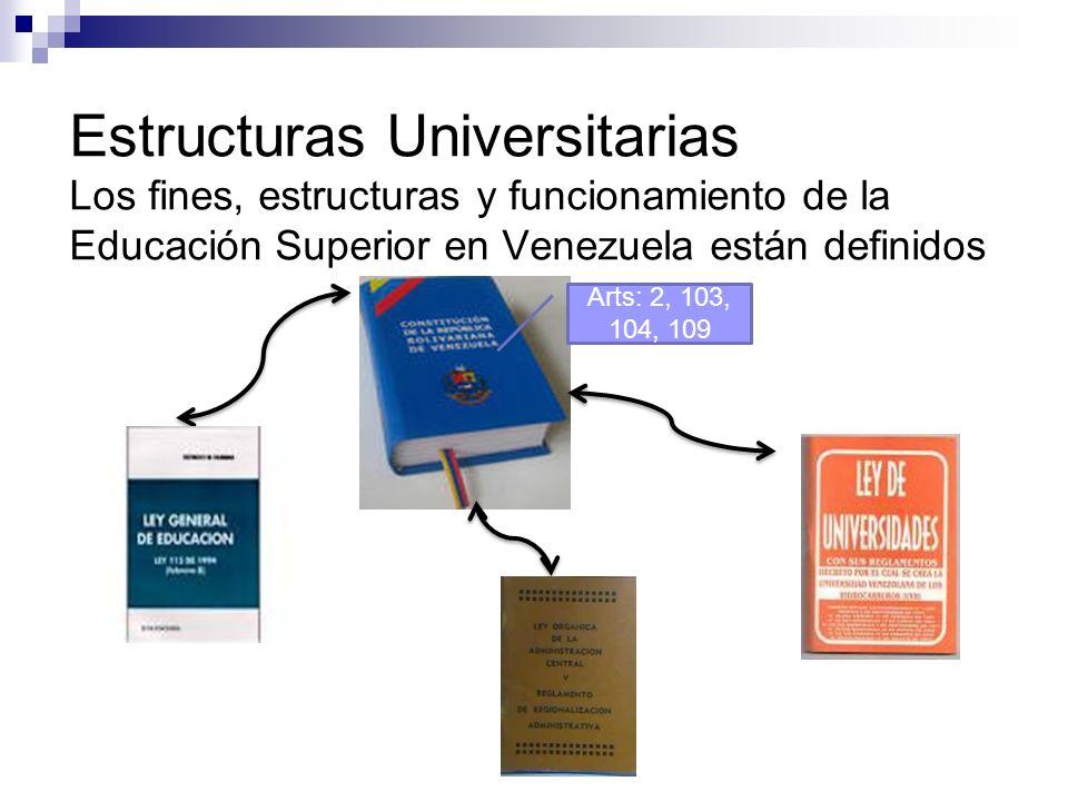Estructuras Universitarias Los fines, estructuras y funcionamiento de la Educación Superior en Venezuela están definidos Arts: 2, 103, 104, 109