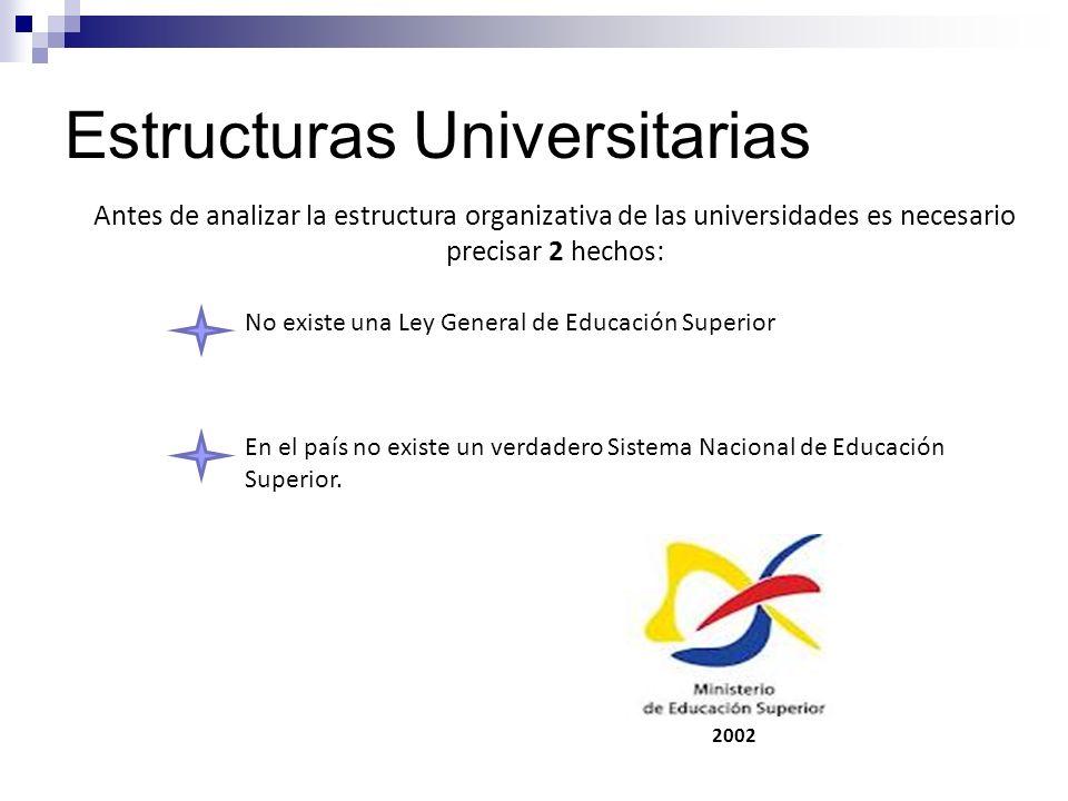 Estructuras Universitarias Antes de analizar la estructura organizativa de las universidades es necesario precisar 2 hechos: No existe una Ley General