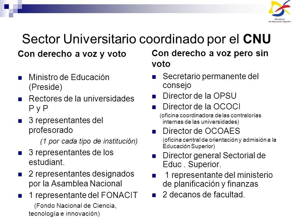 Sector Universitario coordinado por el CNU Con derecho a voz y voto Ministro de Educación (Preside) Rectores de la universidades P y P 3 representante