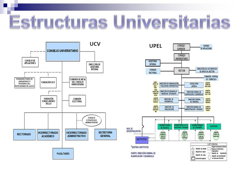 UCV UPEL
