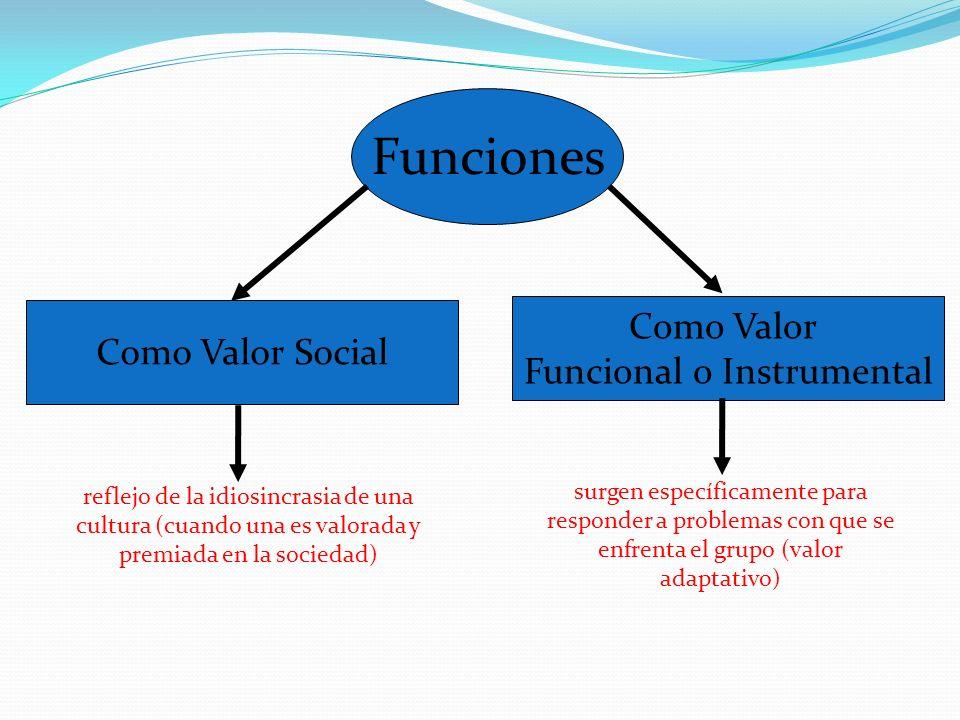 Funciones Como Valor Social Como Valor Funcional o Instrumental reflejo de la idiosincrasia de una cultura (cuando una es valorada y premiada en la so