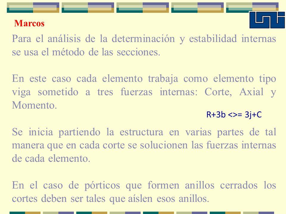 Para el análisis de la determinación y estabilidad internas se usa el método de las secciones. En este caso cada elemento trabaja como elemento tipo v