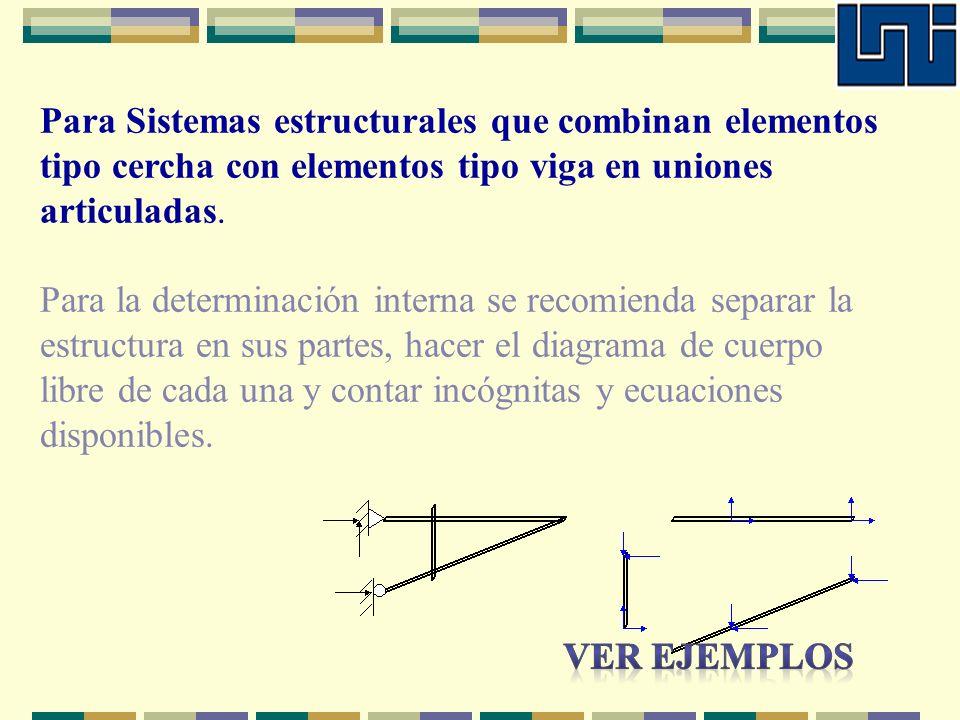 Para Sistemas estructurales que combinan elementos tipo cercha con elementos tipo viga en uniones articuladas. Para la determinación interna se recomi