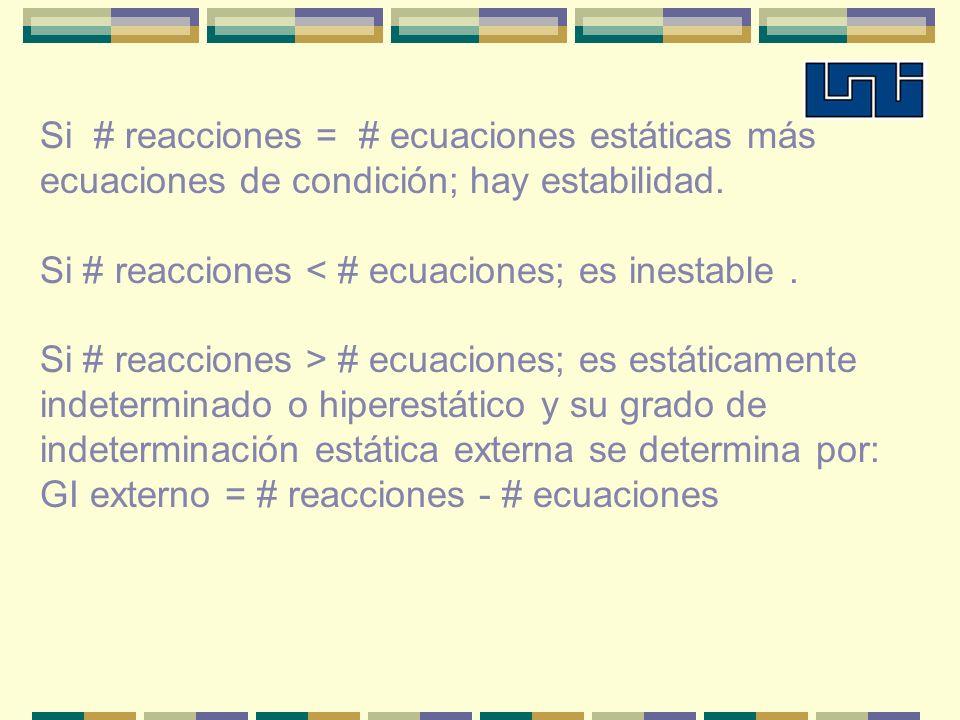 Si # reacciones = # ecuaciones estáticas más ecuaciones de condición; hay estabilidad. Si # reacciones < # ecuaciones; es inestable. Si # reacciones >