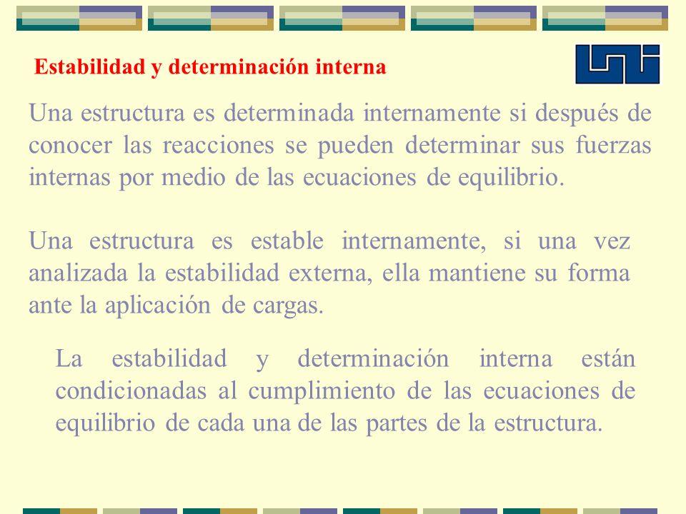 Estabilidad y determinación interna Una estructura es determinada internamente si después de conocer las reacciones se pueden determinar sus fuerzas i