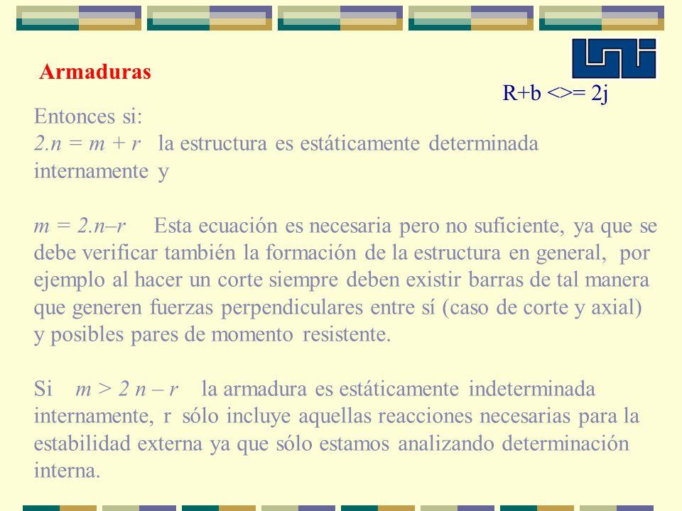 Entonces si: 2.n = m + r la estructura es estáticamente determinada internamente y m = 2.n–r Esta ecuación es necesaria pero no suficiente, ya que se