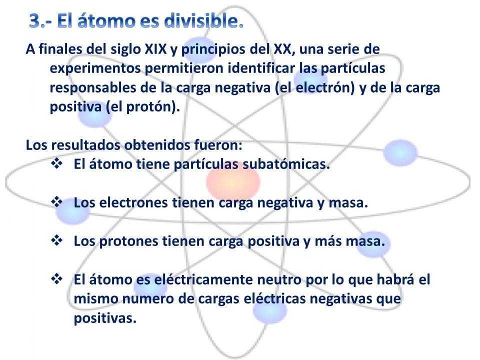 A finales del siglo XIX y principios del XX, una serie de experimentos permitieron identificar las partículas responsables de la carga negativa (el electrón) y de la carga positiva (el protón).