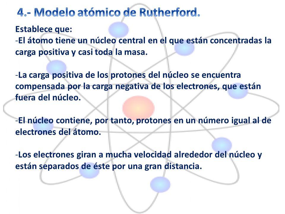 Establece que: -El átomo tiene un núcleo central en el que están concentradas la carga positiva y casi toda la masa.