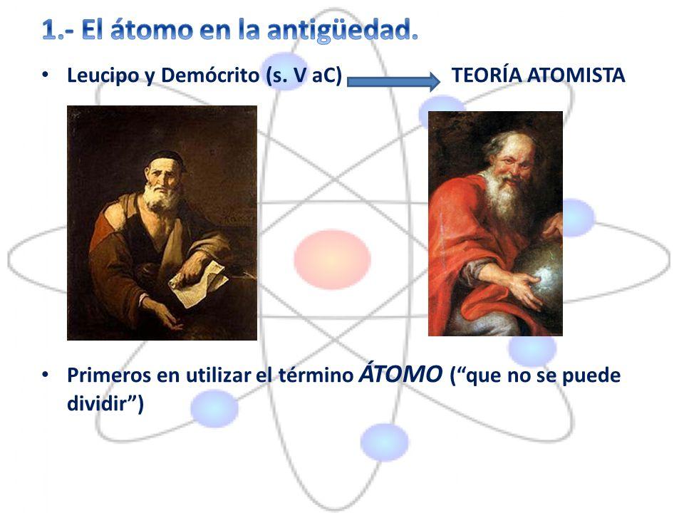 Leucipo y Demócrito (s.