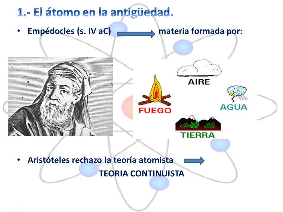 Empédocles (s. IV aC)materia formada por: Aristóteles rechazo la teoría atomista TEORIA CONTINUISTA