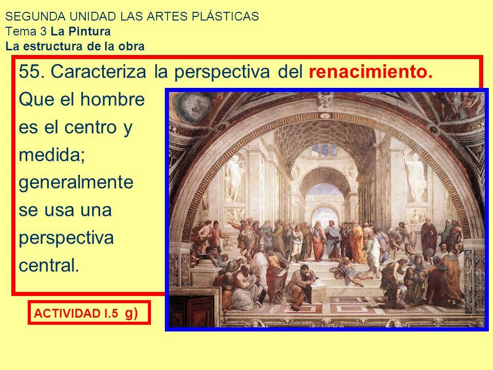 SEGUNDA UNIDAD LAS ARTES PLÁSTICAS Tema 3 La Pintura La estructura de la obra 55. Caracteriza la perspectiva del renacimiento. Que el hombre es el cen