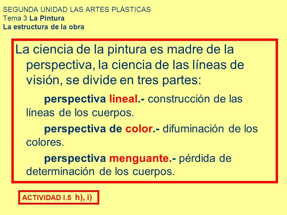 SEGUNDA UNIDAD LAS ARTES PLÁSTICAS Tema 3 La Pintura La estructura de la obra La ciencia de la pintura es madre de la perspectiva, la ciencia de las l