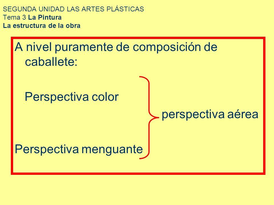 SEGUNDA UNIDAD LAS ARTES PLÁSTICAS Tema 3 La Pintura La estructura de la obra A nivel puramente de composición de caballete: Perspectiva color perspec
