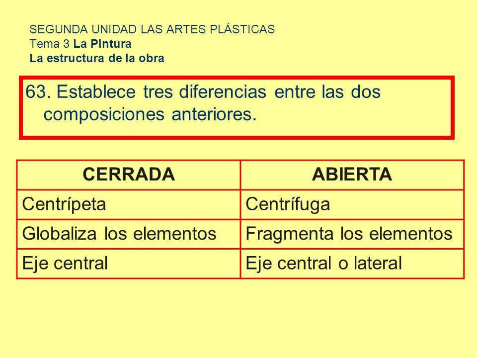 SEGUNDA UNIDAD LAS ARTES PLÁSTICAS Tema 3 La Pintura La estructura de la obra 63. Establece tres diferencias entre las dos composiciones anteriores. C