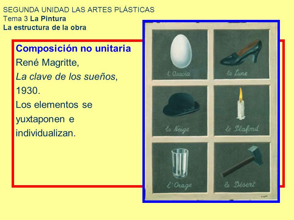 SEGUNDA UNIDAD LAS ARTES PLÁSTICAS Tema 3 La Pintura La estructura de la obra Composición no unitaria René Magritte, La clave de los sueños, 1930. Los