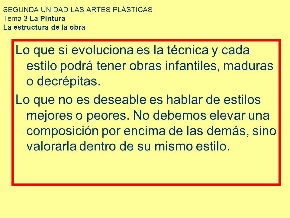 SEGUNDA UNIDAD LAS ARTES PLÁSTICAS Tema 3 La Pintura La estructura de la obra Un aspecto importante de la composición pictórica: Distribución de los elementos en el espacio.