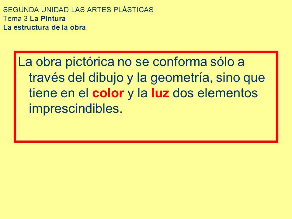 SEGUNDA UNIDAD LAS ARTES PLÁSTICAS Tema 3 La Pintura La estructura de la obra La obra pictórica no se conforma sólo a través del dibujo y la geometría