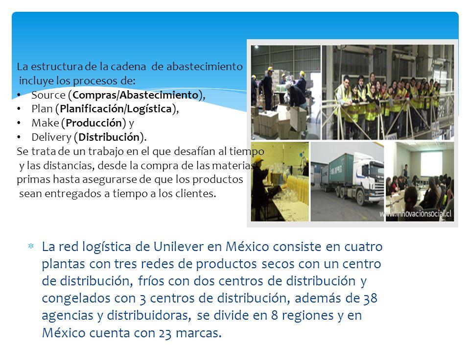 La red logística de Unilever en México consiste en cuatro plantas con tres redes de productos secos con un centro de distribución, fríos con dos centr