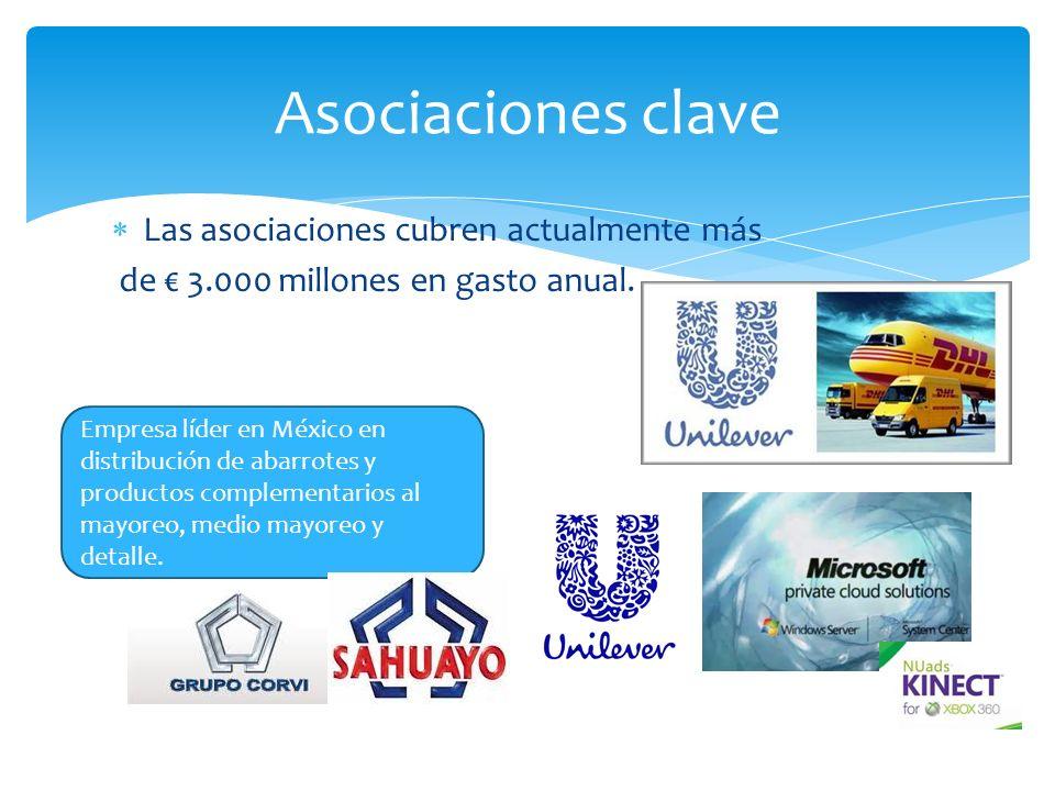 Las asociaciones cubren actualmente más de 3.000 millones en gasto anual. Asociaciones clave Empresa líder en México en distribución de abarrotes y pr