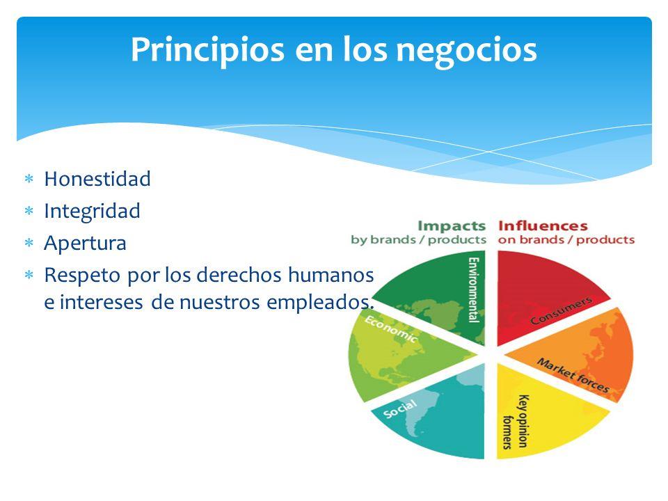 Honestidad Integridad Apertura Respeto por los derechos humanos e intereses de nuestros empleados. Principios en los negocios