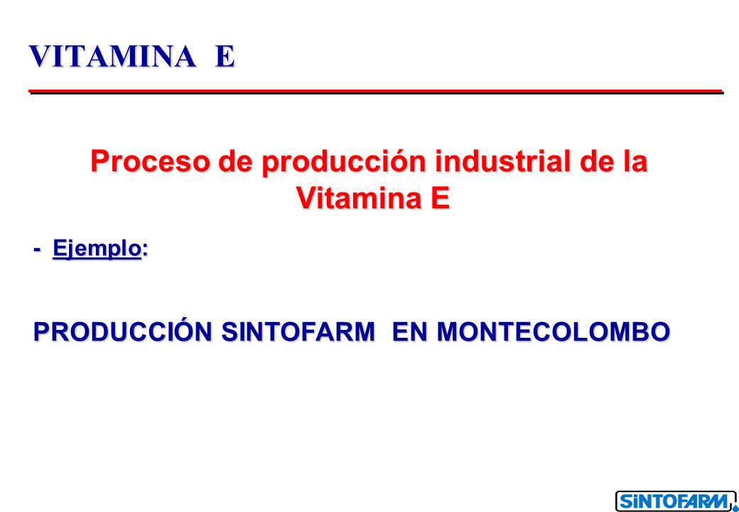VITAMINA E Proceso de producción industrial de la Vitamina E Vitamina E - Ejemplo: PRODUCCIÓN SINTOFARM EN MONTECOLOMBO