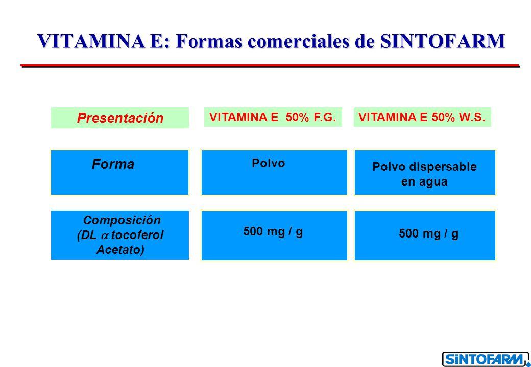 VITAMINA E: Formas comerciales de SINTOFARM Presentación Forma Composición (DL tocoferol Acetato) Polvo dispersable en agua 500 mg / g Polvo 500 mg /