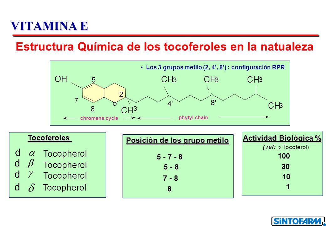 VITAMINA E o CH 3 3 3 3 3 7 8 OH Tocotrienol Tocotrienoles Posición de los grupos metilo Actividad biológica% ( ref: Tocotrienol) 5 - 7 - 8 5 - 8 7 - 8 8 30 3 - - 2 5 Estructura Química de los tocotrienoles en la natualeza
