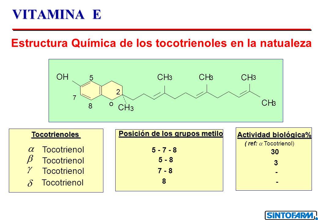 VITAMINA E o CH 3 3 3 3 3 7 8 OH Tocotrienol Tocotrienoles Posición de los grupos metilo Actividad biológica% ( ref: Tocotrienol) 5 - 7 - 8 5 - 8 7 -