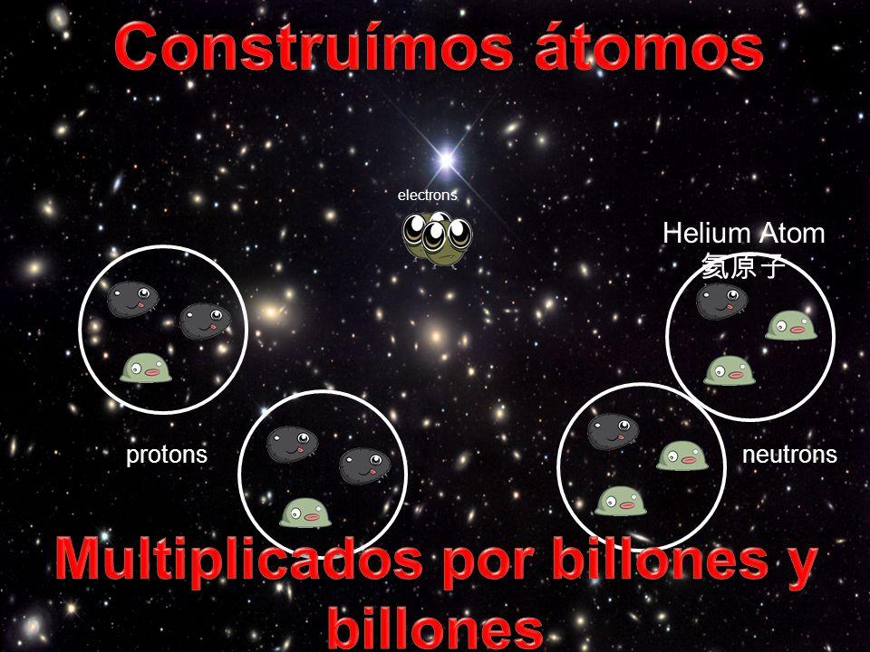 protonsneutrons electrons Helium Atom