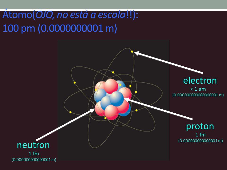 electron proton neutron < 1 am (0.000000000000000001 m) 1 fm (0.000000000000001 m) 1 fm (0.000000000000001 m) Átomo(OJO, no está a escala!!): 100 pm (