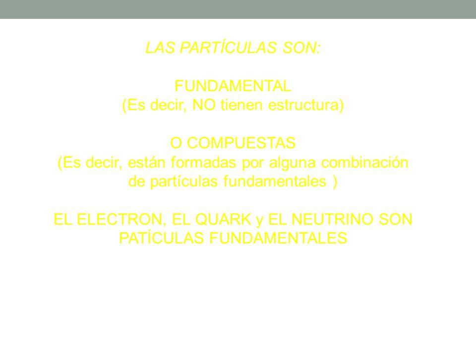 LAS PARTÍCULAS SON: FUNDAMENTAL (Es decir, NO tienen estructura) O COMPUESTAS (Es decir, están formadas por alguna combinación de partículas fundament