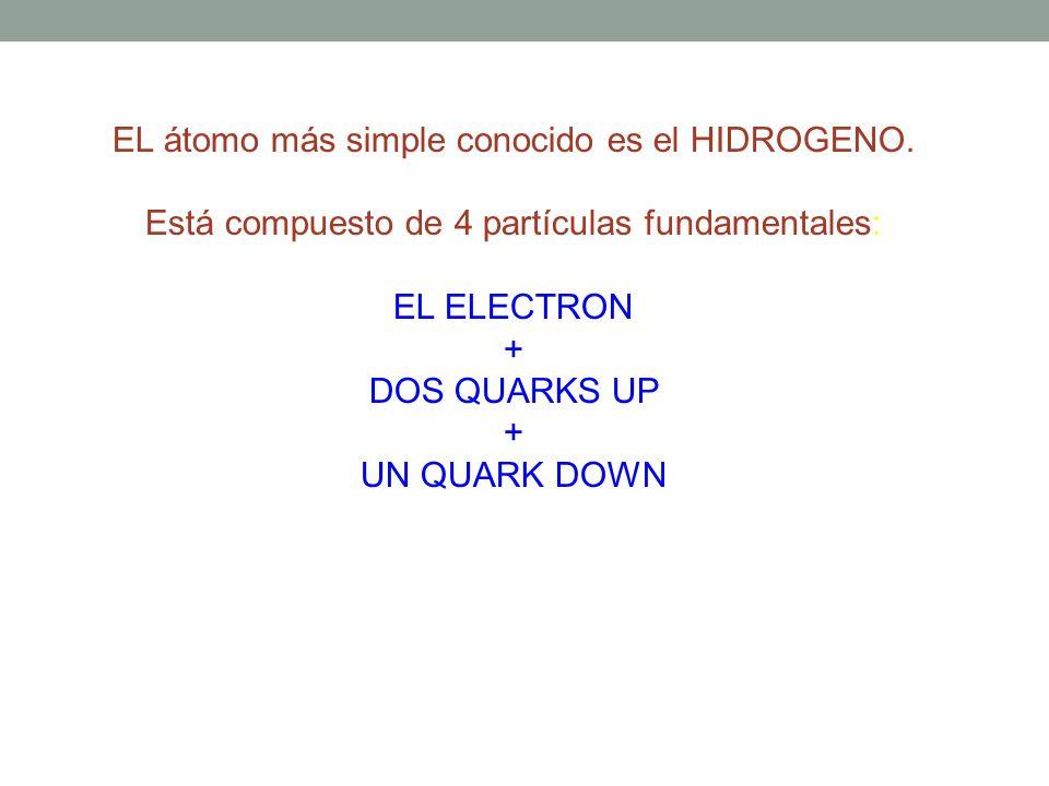 EL átomo más simple conocido es el HIDROGENO. Está compuesto de 4 partículas fundamentales: EL ELECTRON + DOS QUARKS UP + UN QUARK DOWN