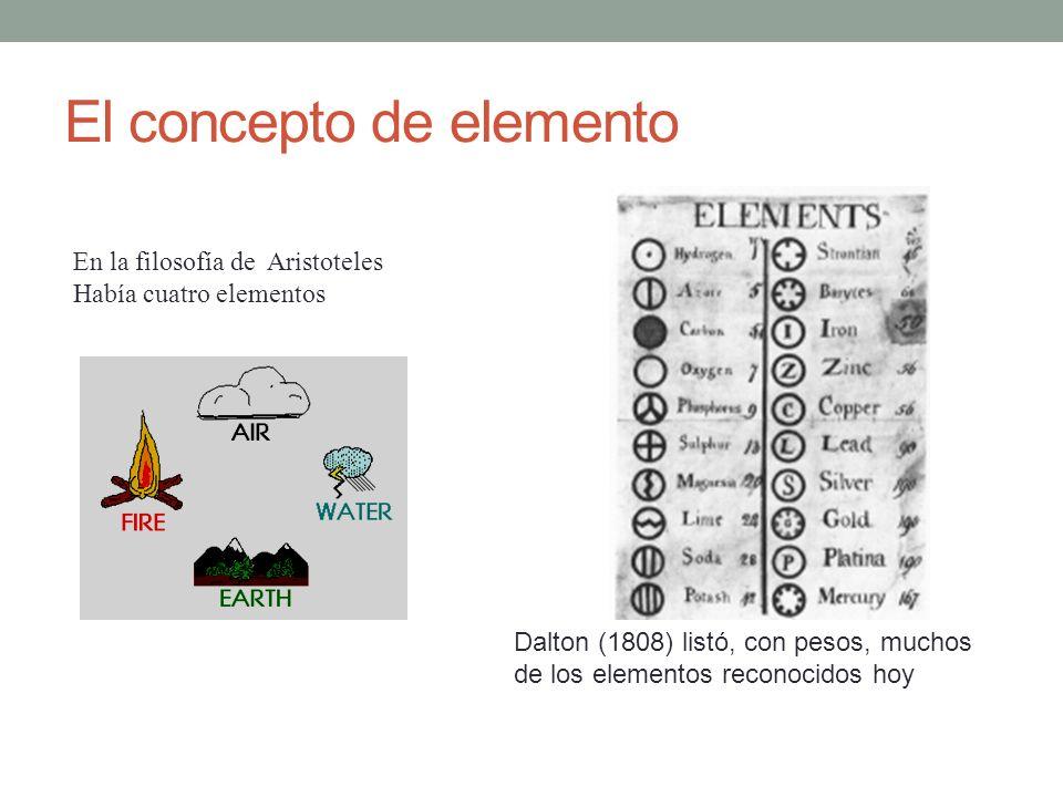 El concepto de elemento En la filosofía de Aristoteles Había cuatro elementos Dalton (1808) listó, con pesos, muchos de los elementos reconocidos hoy