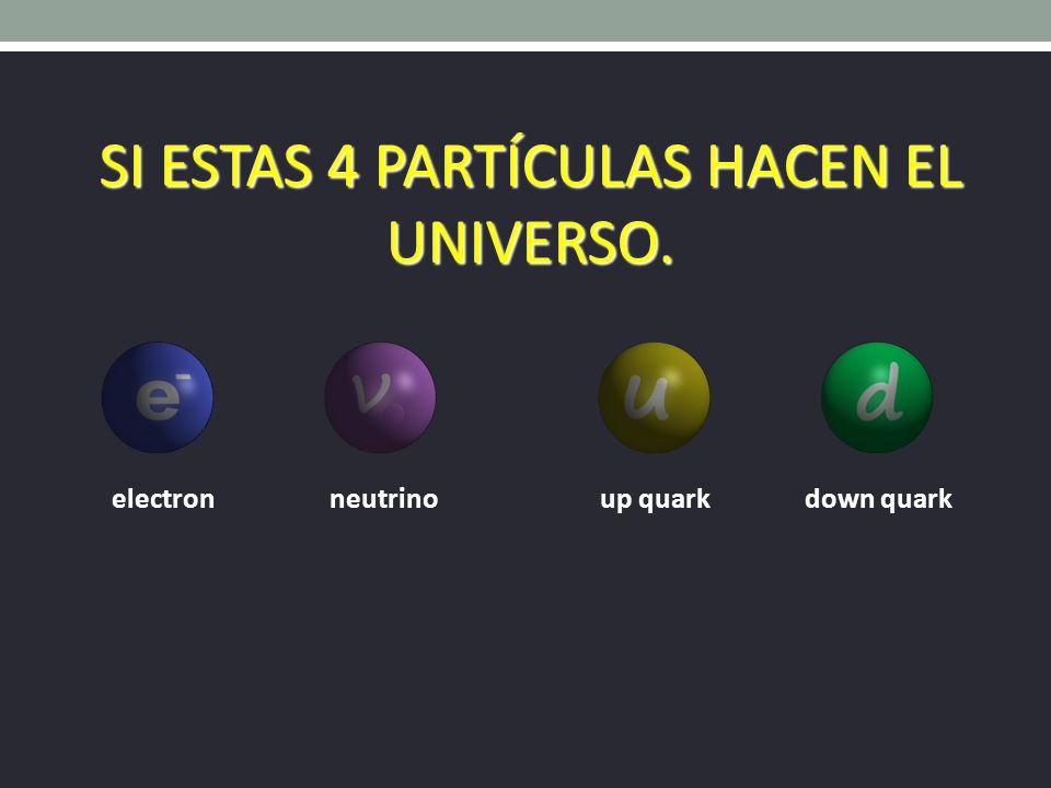 electronneutrinoup quarkdown quark SI ESTAS 4 PARTÍCULAS HACEN EL UNIVERSO.
